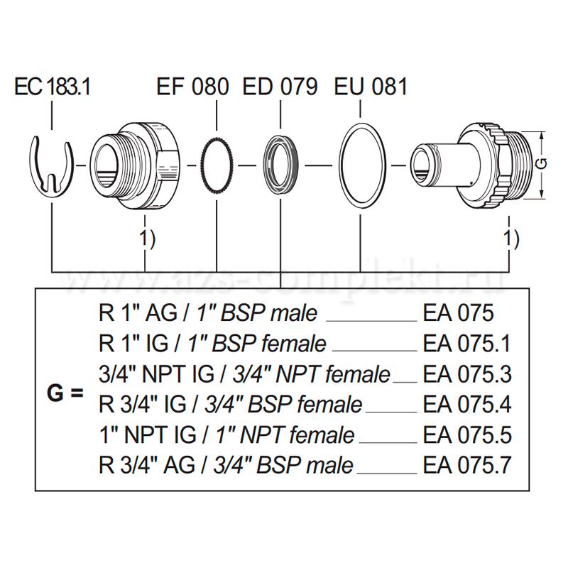 Сборка поворотной муфты Elaflex EA 075.1